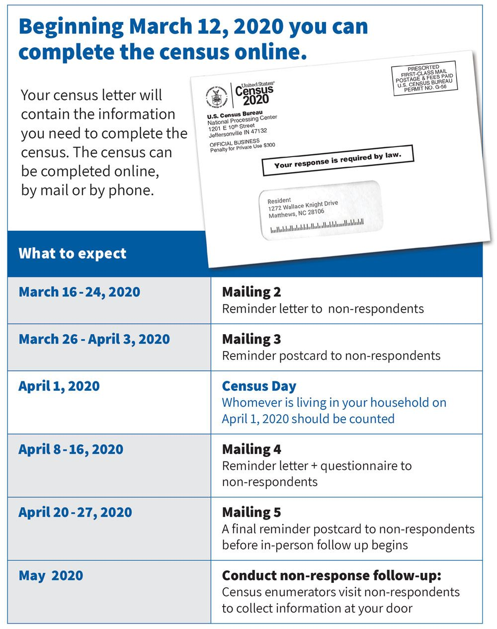 MeckCounts-2020-Census-Calendar